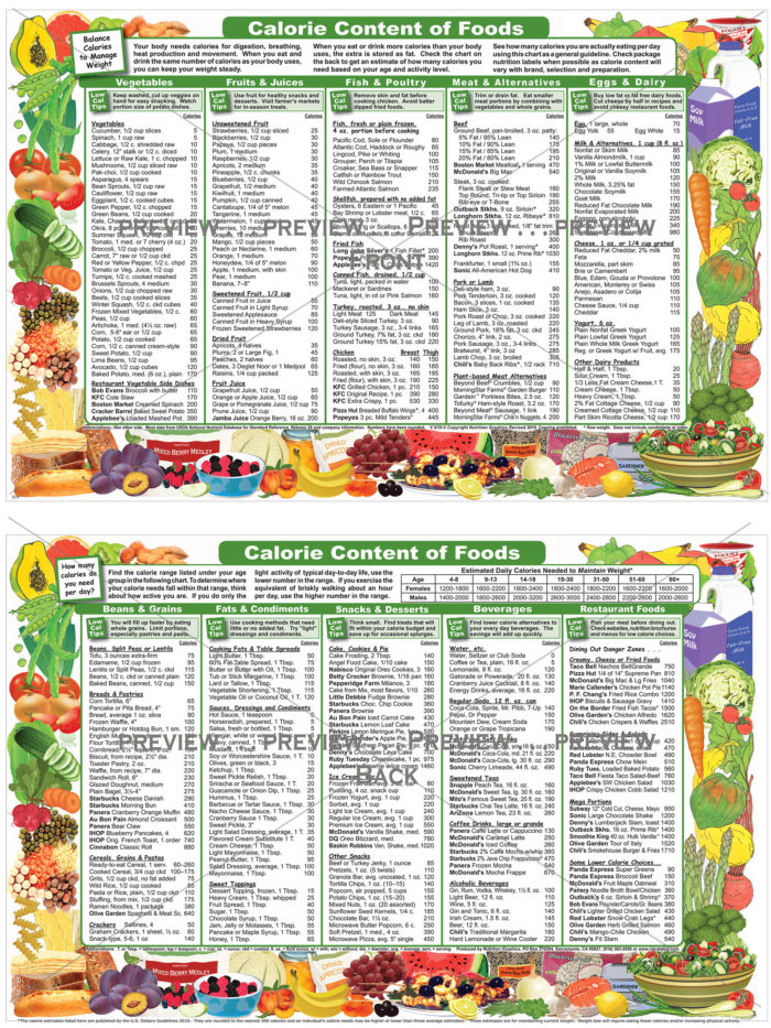 CALORIE CONTENT OF FOODS