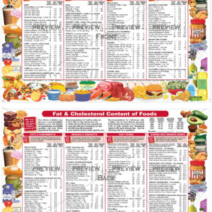 FAT AND CHOLESTEROL CONTENT OF FOODS