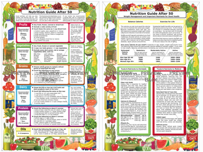 NUTRITION GUIDE AFTER 50