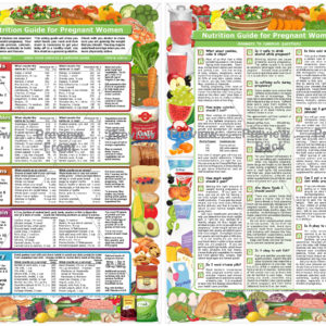 NUTRITION GUIDE FOR PREGNANT WOMEN