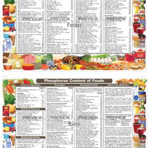 PHOSPHORUS CONTENT OF FOODS